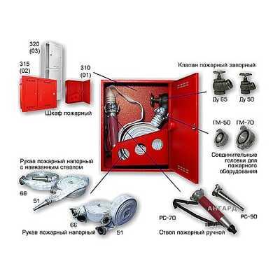 Комплектация пожарным оборудованием