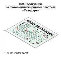Печать плана эвакуации А3 (300*400), фотолюминесцентная пленка