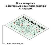 Печать плана эвакуации А3 (300*400), прямая печать на пластике