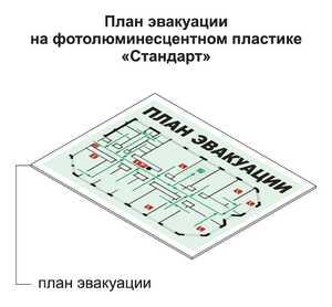 Печать плана эвакуации А2 (600*400), прямая печать на пластике