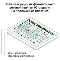 Печать плана эвакуации А3 (300*400), фотолюминесцентная пленка + пластик