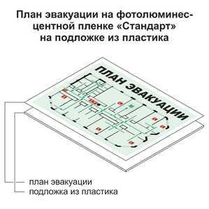 Печать плана эвакуации А2 (600*400), фотолюминесцентная пленка + пластик