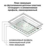 Алюминиевая рамка А3 (300*400)