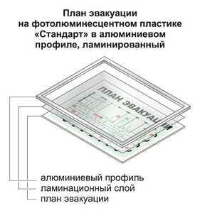 Алюминиевая рамка А2 (600*400)