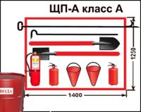 Щит пожарный ЩП-А (класс пожара А)